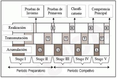 PlanF6