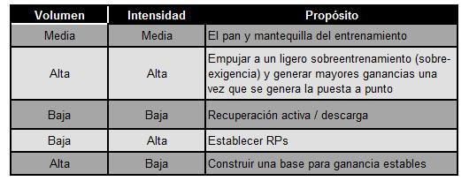 PlanFuerza2.1