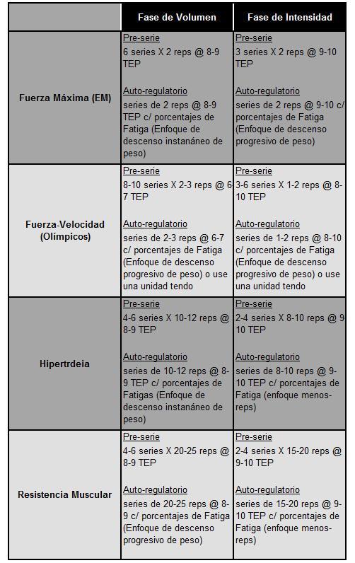 PlanFuerza2.10
