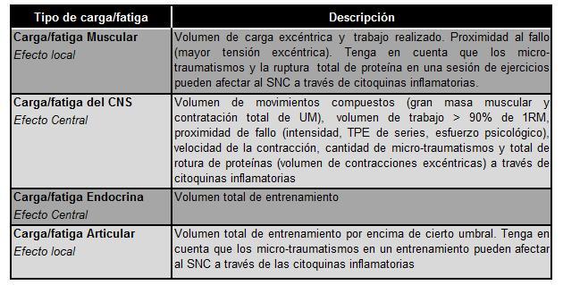 PlanFuerza2.2