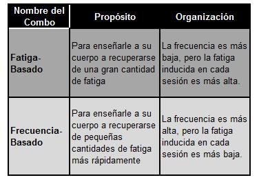 PlanFuerza2.3