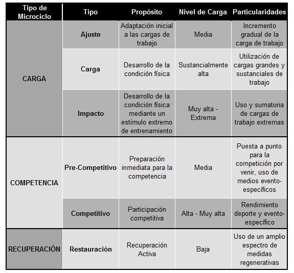 PlanFuerza2.4