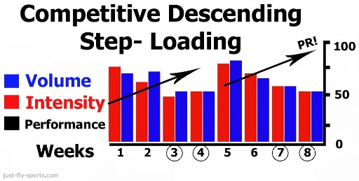 competitive-descending-loading11-1024x517