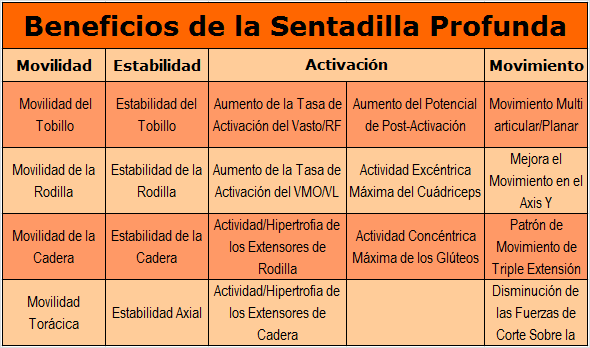 BeneficiosSentadilla