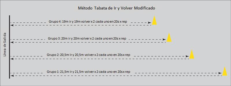 Tabata_Ir_Volver_Modificado