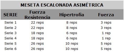 MesetaEscalonadaAsimetrica2