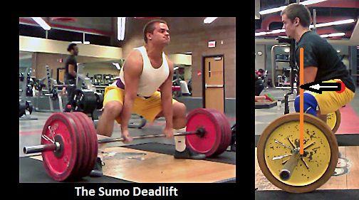SUMO-DL-MOMENT